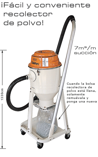 Suiden Industrial Vacuum Cleaners | Dry dust type series